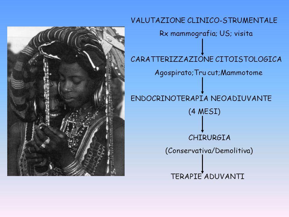 VALUTAZIONE CLINICO-STRUMENTALE Rx mammografia; US; visita CARATTERIZZAZIONE CITOISTOLOGICA Agospirato;Tru cut;Mammotome ENDOCRINOTERAPIA NEOADIUVANTE