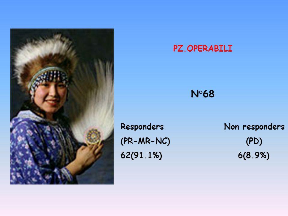 PZ.OPERABILI N°68 Responders Non responders (PR-MR-NC) (PD) 62(91.1%) 6(8.9%)