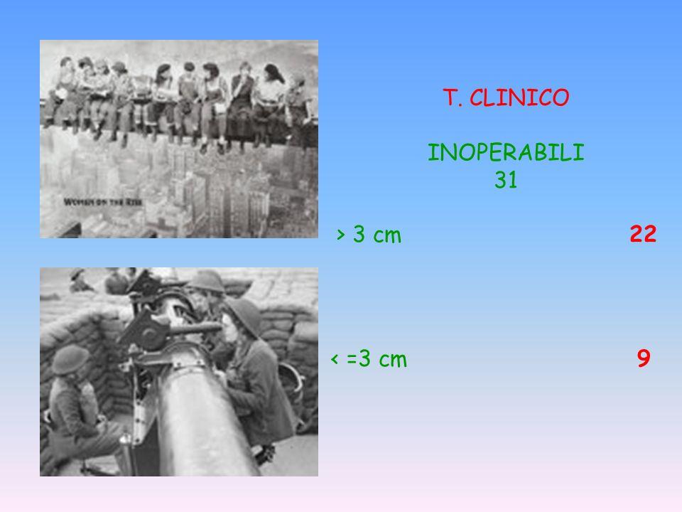 T. CLINICO INOPERABILI 31 > 3 cm 22 < =3 cm 9