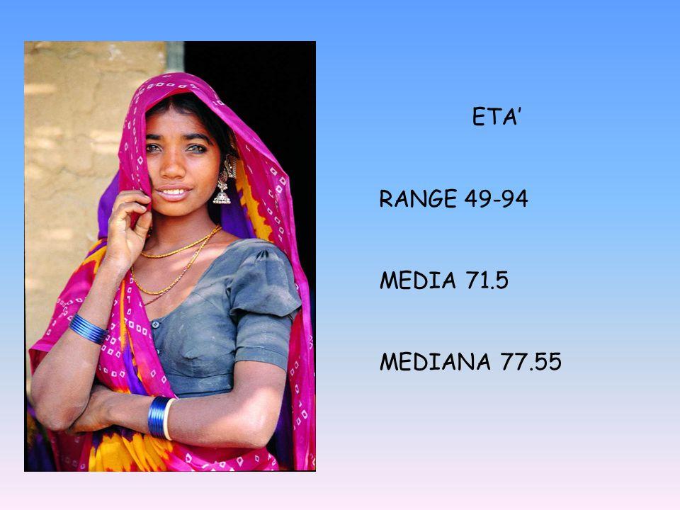 ETA RANGE 49-94 MEDIA 71.5 MEDIANA 77.55