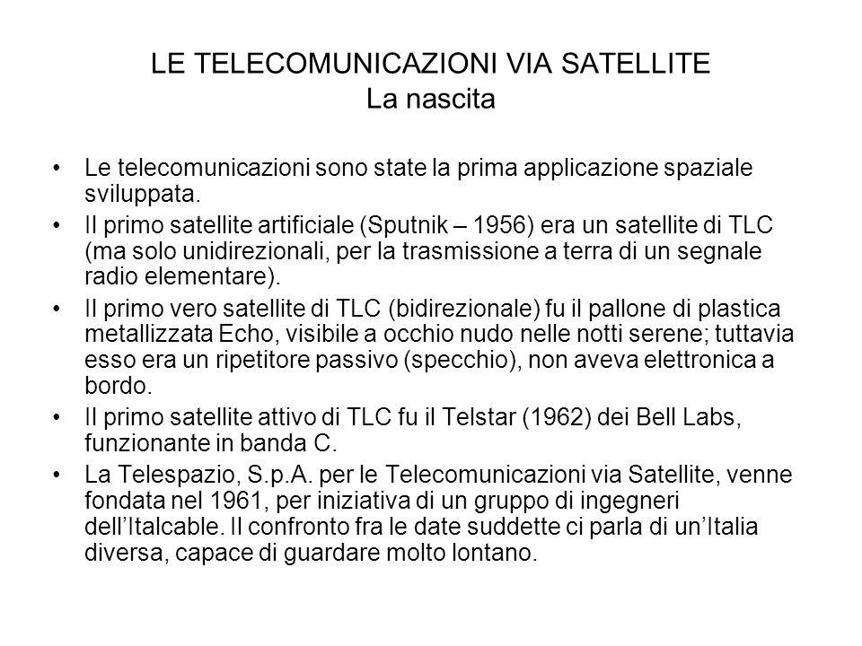 LE TELECOMUNICAZIONI VIA SATELLITE La nascita Le telecomunicazioni sono state la prima applicazione spaziale sviluppata. Il primo satellite artificial