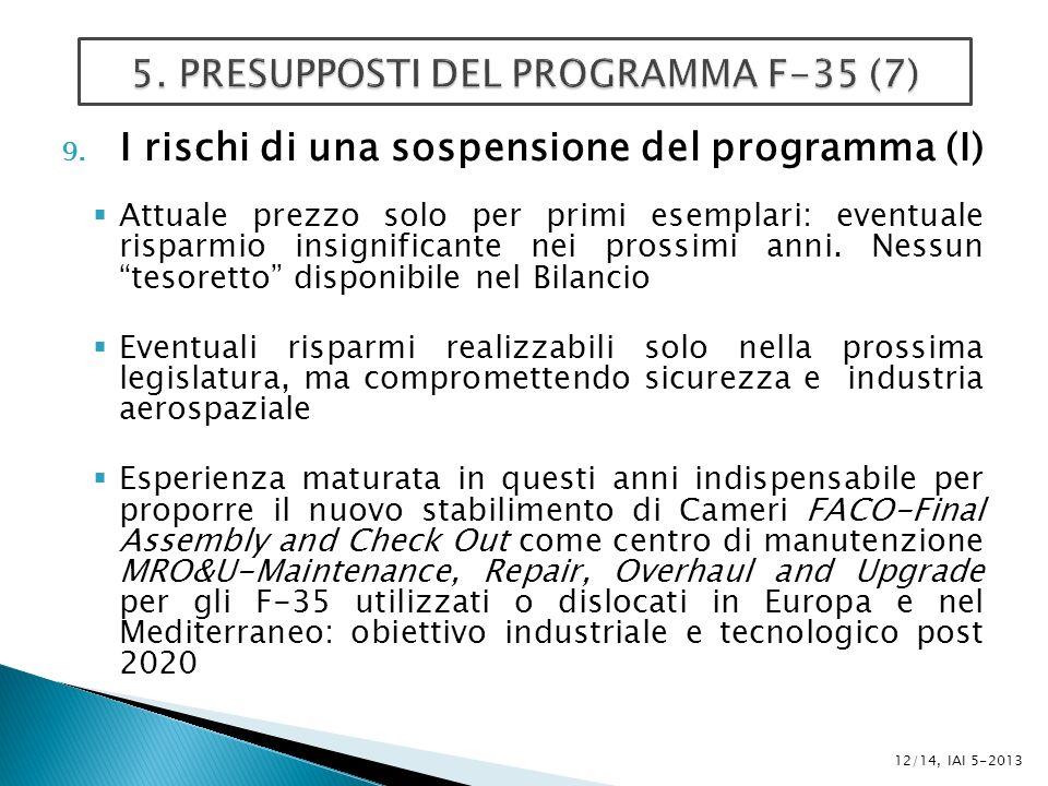9. I rischi di una sospensione del programma (I) Attuale prezzo solo per primi esemplari: eventuale risparmio insignificante nei prossimi anni. Nessun
