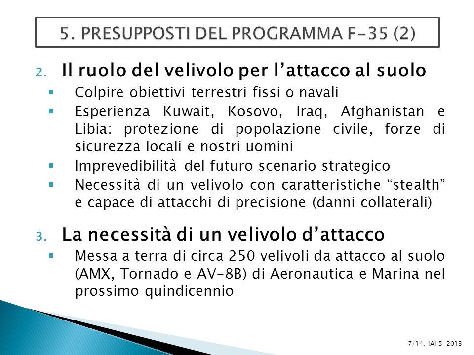 2. Il ruolo del velivolo per lattacco al suolo Colpire obiettivi terrestri fissi o navali Esperienza Kuwait, Kosovo, Iraq, Afghanistan e Libia: protez