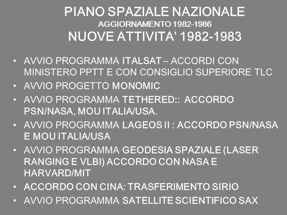 PIANO SPAZIALE NAZIONALE AGGIORNAMENTO 1984-1988 NUOVE ATTIVITA 1984-1985 AVVIO OPERATIVO CENTRO GEODESIA SPAZIALE A MATERA AVVIO X-SAR CON DFVLR E NASA