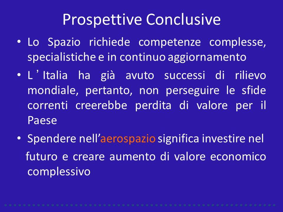 Prospettive Conclusive Lo Spazio richiede competenze complesse, specialistiche e in continuo aggiornamento LItalia ha già avuto successi di rilievo mo