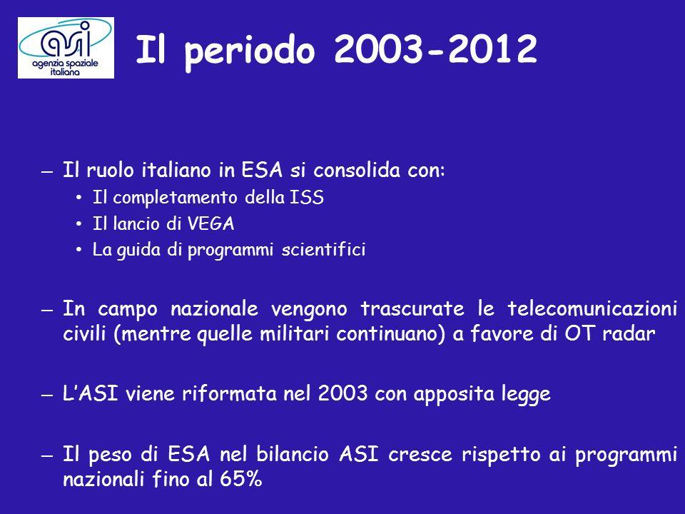 Il periodo 2003-2012 – Il ruolo italiano in ESA si consolida con: Il completamento della ISS Il lancio di VEGA La guida di programmi scientifici – In campo nazionale vengono trascurate le telecomunicazioni civili (mentre quelle militari continuano) a favore di OT radar – LASI viene riformata nel 2003 con apposita legge – Il peso di ESA nel bilancio ASI cresce rispetto ai programmi nazionali fino al 65%