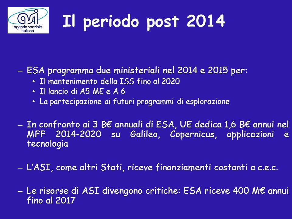 Il periodo post 2014 – ESA programma due ministeriali nel 2014 e 2015 per: Il mantenimento della ISS fino al 2020 Il lancio di A5 ME e A 6 La partecip