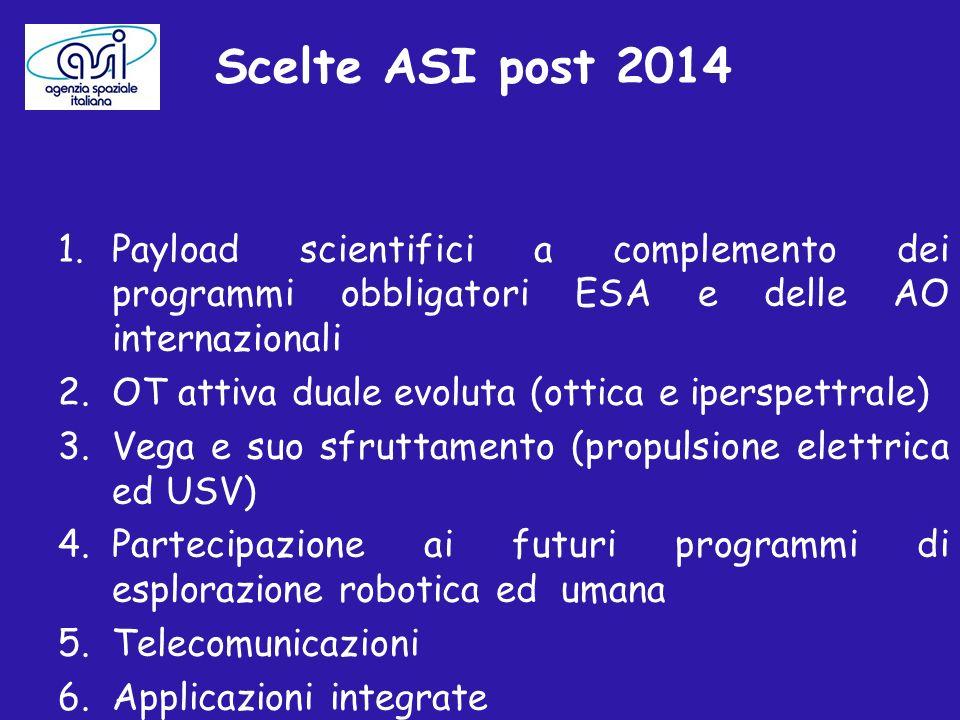 Scelte ASI post 2014 1.Payload scientifici a complemento dei programmi obbligatori ESA e delle AO internazionali 2.OT attiva duale evoluta (ottica e i