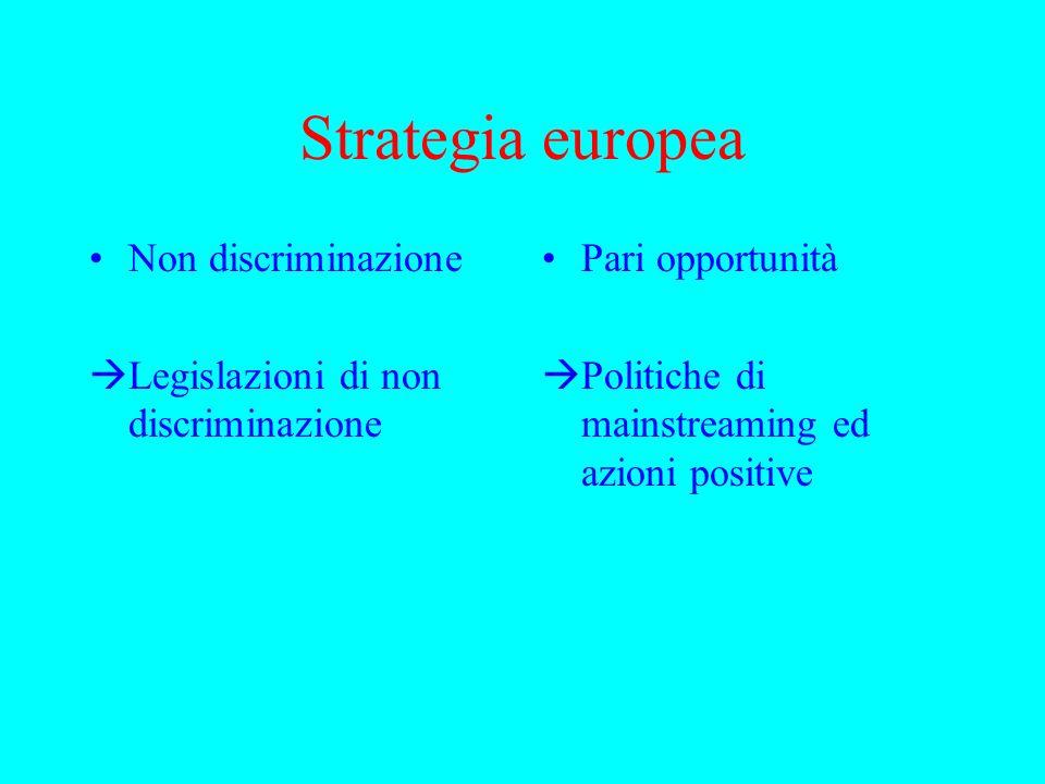Strategia europea Non discriminazione Legislazioni di non discriminazione Pari opportunità Politiche di mainstreaming ed azioni positive