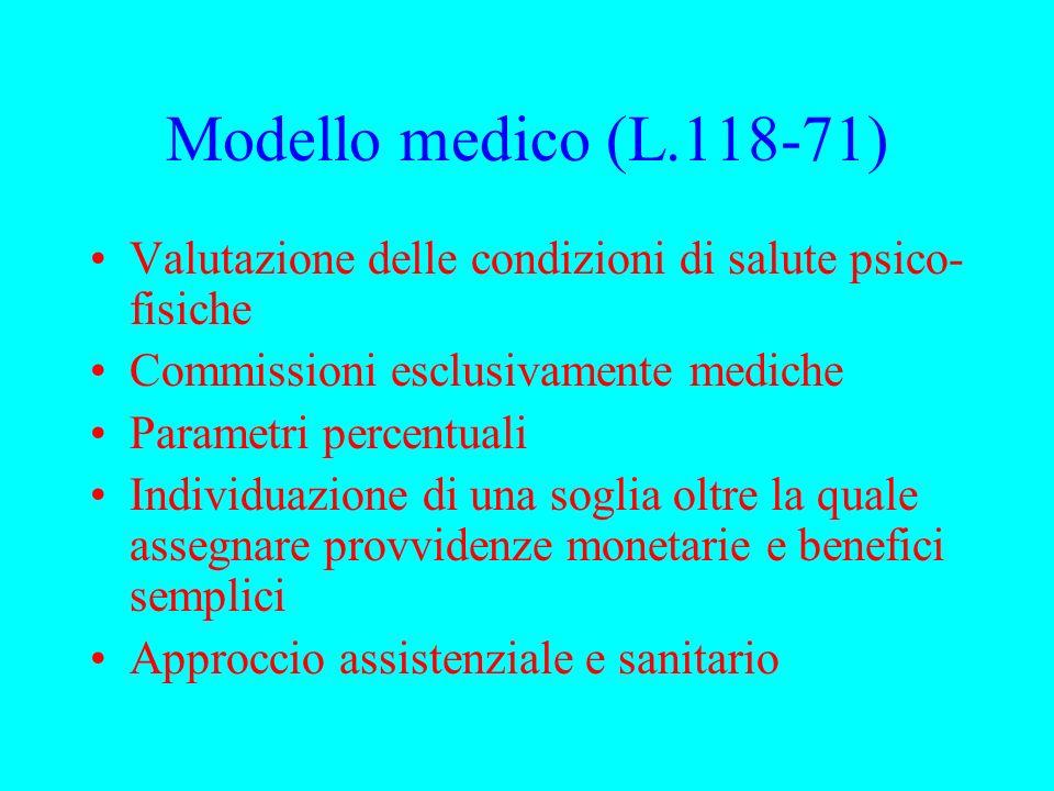 Modello medico (L.118-71) Valutazione delle condizioni di salute psico- fisiche Commissioni esclusivamente mediche Parametri percentuali Individuazione di una soglia oltre la quale assegnare provvidenze monetarie e benefici semplici Approccio assistenziale e sanitario
