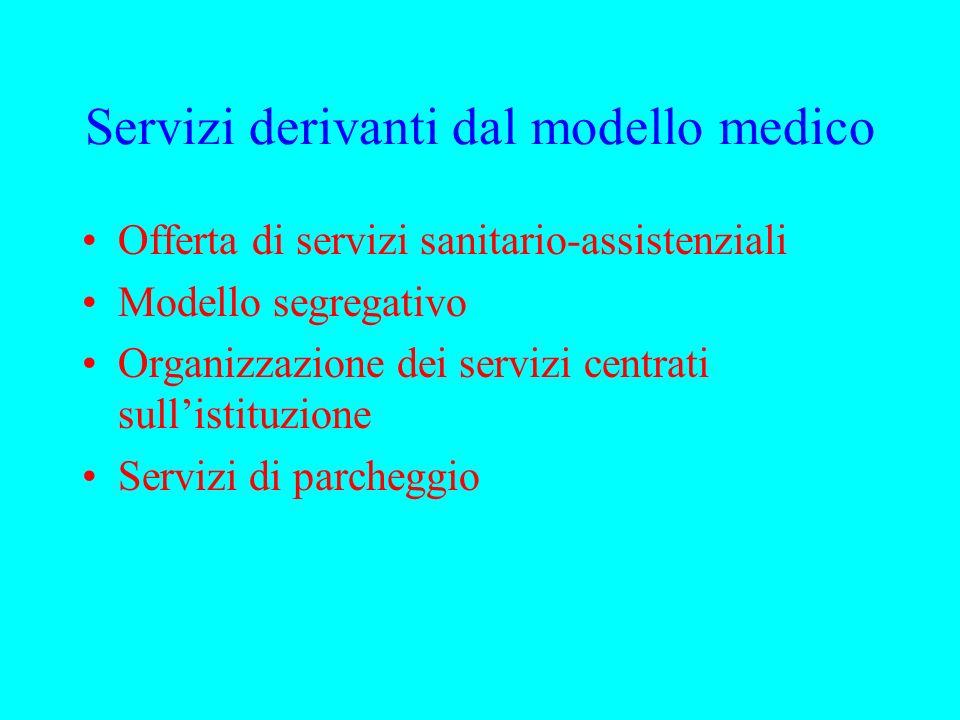Servizi derivanti dal modello medico Offerta di servizi sanitario-assistenziali Modello segregativo Organizzazione dei servizi centrati sullistituzione Servizi di parcheggio