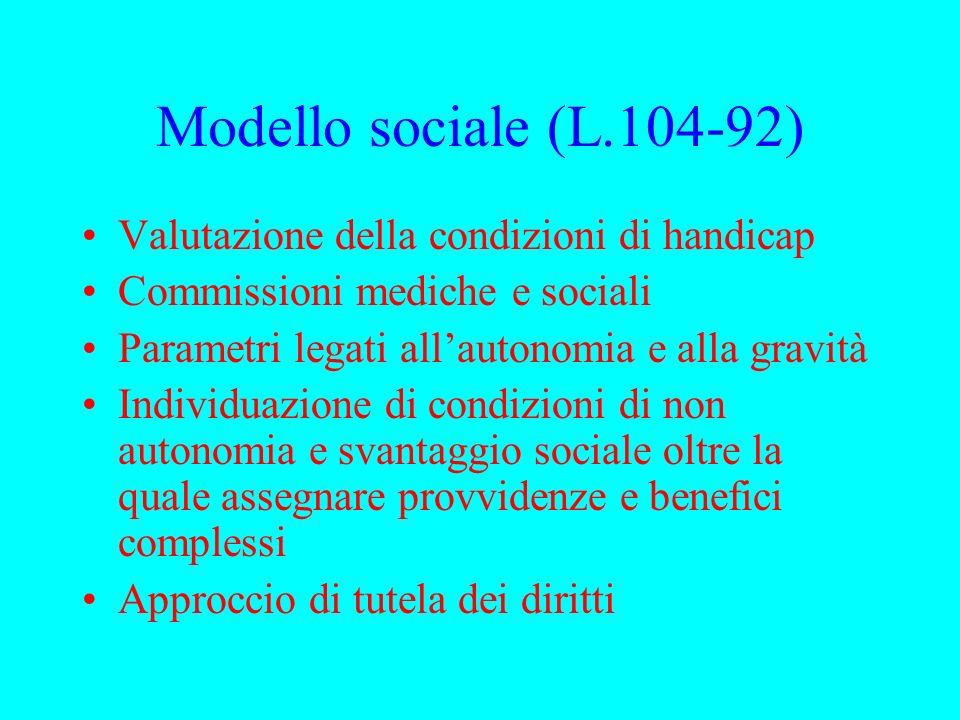 Modello sociale (L.104-92) Valutazione della condizioni di handicap Commissioni mediche e sociali Parametri legati allautonomia e alla gravità Individuazione di condizioni di non autonomia e svantaggio sociale oltre la quale assegnare provvidenze e benefici complessi Approccio di tutela dei diritti