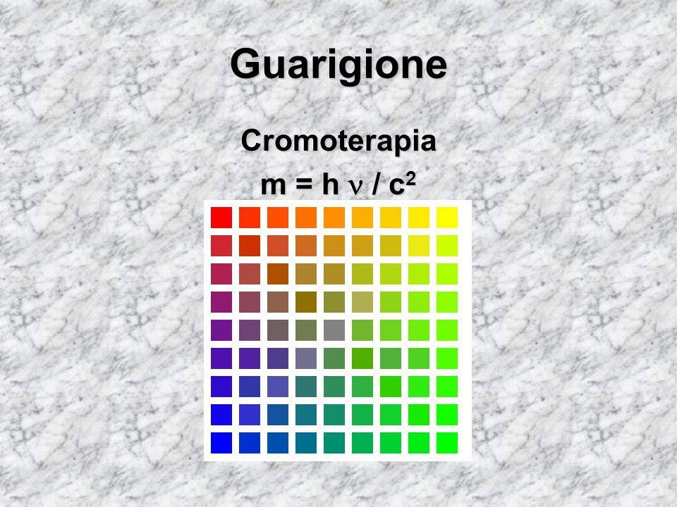 Guarigione Cromoterapia m = h / c 2