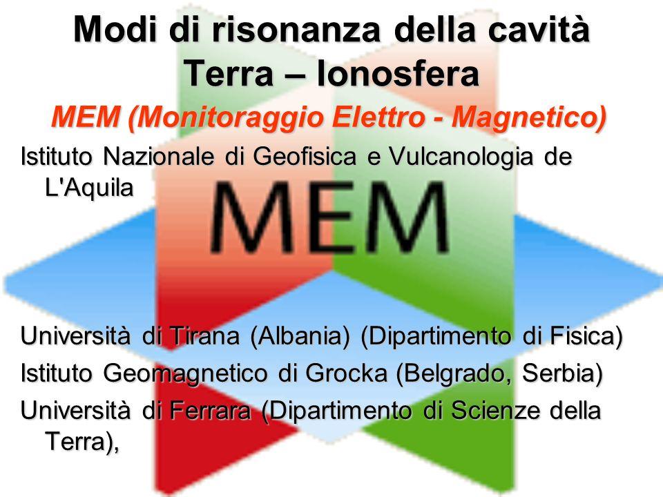 Modi di risonanza della cavità Terra – Ionosfera MEM (Monitoraggio Elettro - Magnetico) Istituto Nazionale di Geofisica e Vulcanologia de L'Aquila Uni
