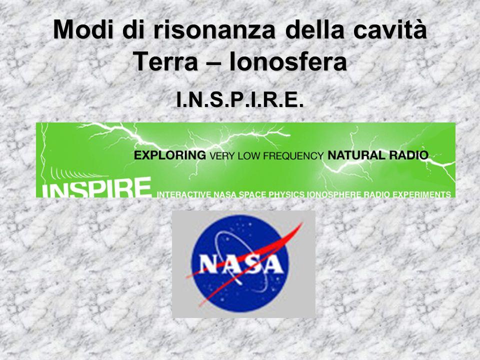 Modi di risonanza della cavità Terra – Ionosfera I.N.S.P.I.R.E.