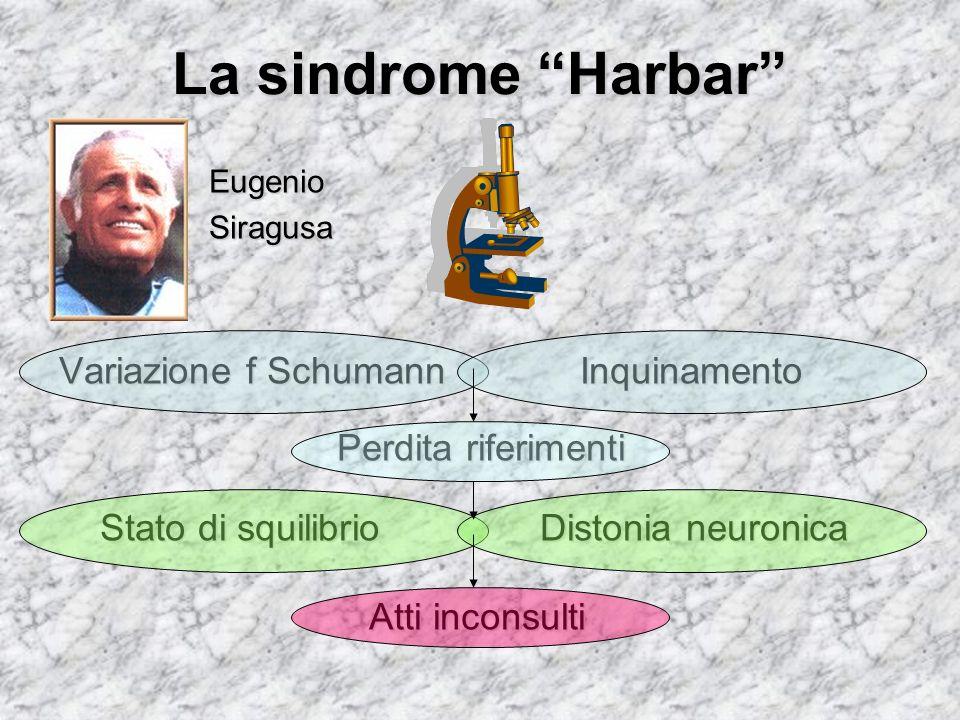 La sindrome Harbar Eugenio Eugenio Siragusa Siragusa Variazione f Schumann Inquinamento Perdita riferimenti Stato di squilibrio Distonia neuronica Sta
