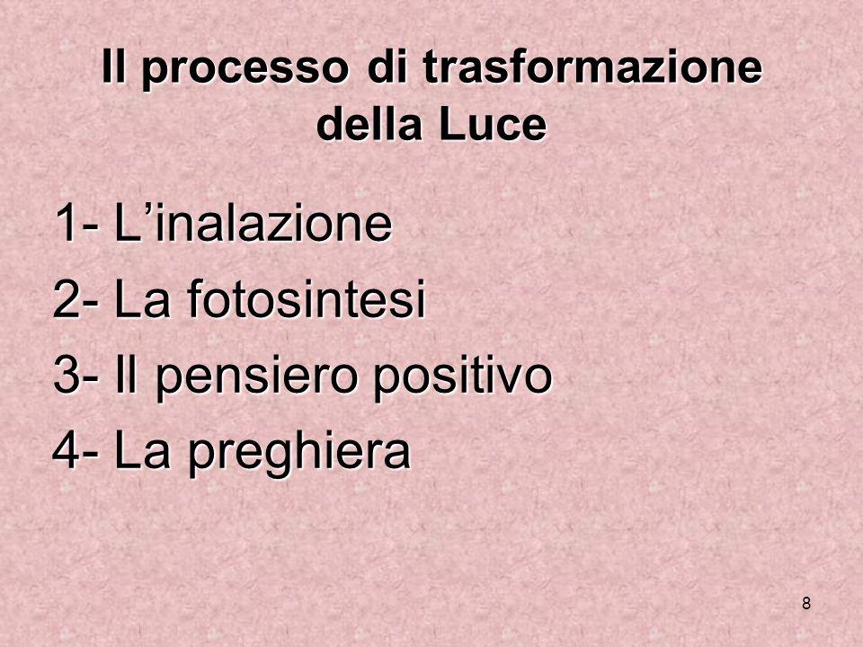 8 Il processo di trasformazione della Luce 1- Linalazione 2- La fotosintesi 3- Il pensiero positivo 4- La preghiera