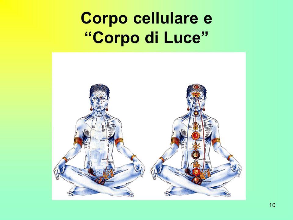 10 Corpo cellulare e Corpo di Luce