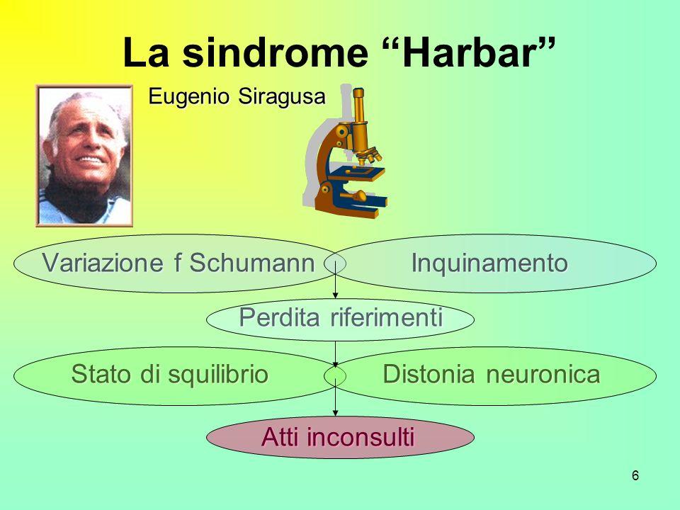 6 La sindrome Harbar Eugenio Siragusa Variazione f Schumann Inquinamento Perdita riferimenti Stato di squilibrio Distonia neuronica Stato di squilibrio Distonia neuronica Atti inconsulti Atti inconsulti
