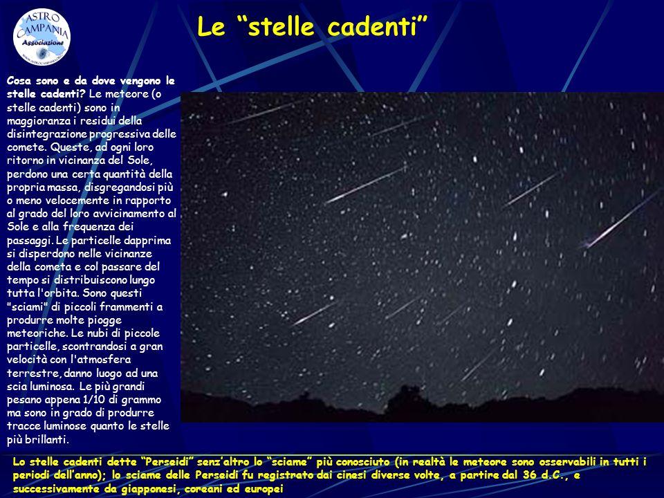 Le stelle cadenti Cosa sono e da dove vengono le stelle cadenti? Le meteore (o stelle cadenti) sono in maggioranza i residui della disintegrazione pro
