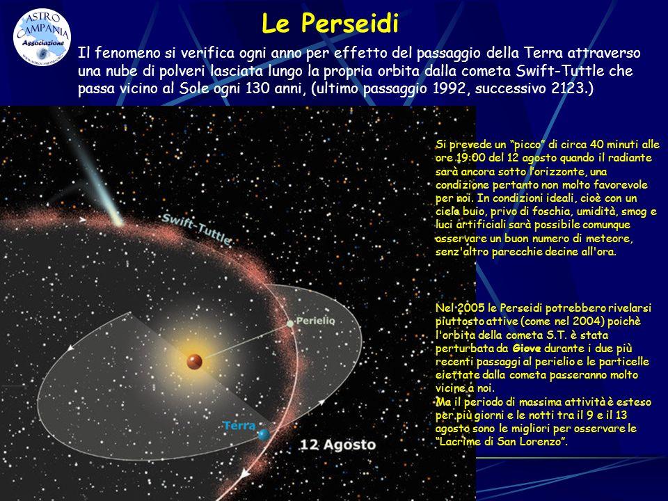 Le Perseidi Il fenomeno si verifica ogni anno per effetto del passaggio della Terra attraverso una nube di polveri lasciata lungo la propria orbita da