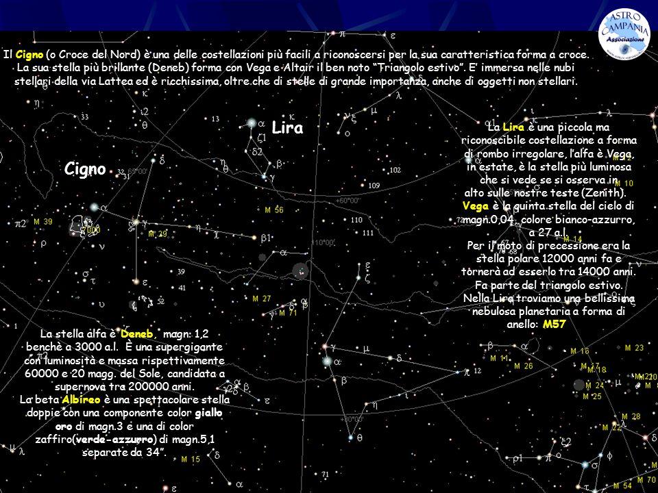 Le Stelle doppie Il 50% delle stelle appartiene a sistemi multipli.