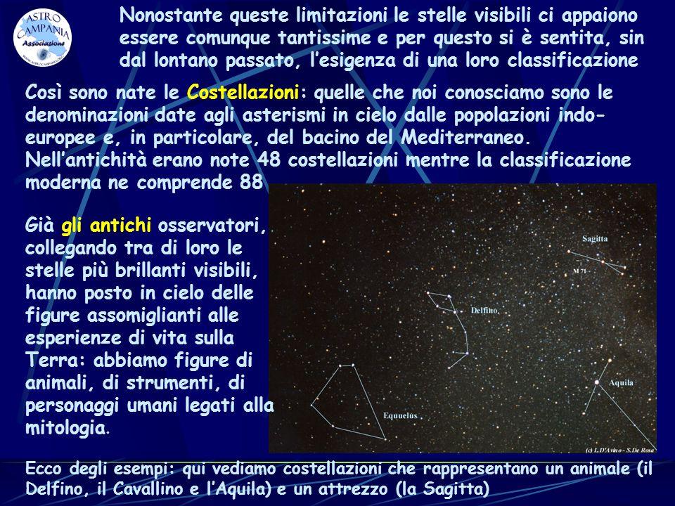Nonostante queste limitazioni le stelle visibili ci appaiono essere comunque tantissime e per questo si è sentita, sin dal lontano passato, lesigenza