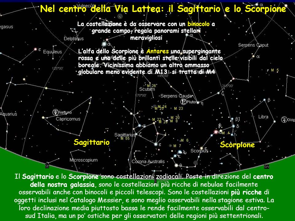 Nel centro della Via Lattea: il Sagittario e lo Scorpione Il Sagittario e lo Scorpione sono costellazioni zodiacali. Poste in direzione del centro del