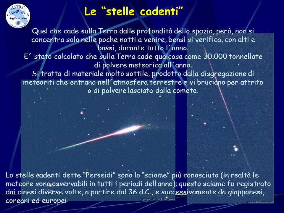 Le stelle cadenti Quel che cade sulla Terra dalle profondità dello spazio, però, non si concentra solo nelle poche notti a venire, bensì si verifica,