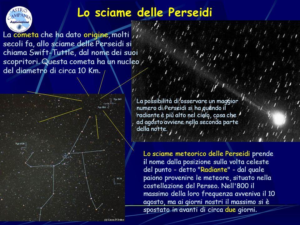 Lo sciame delle Perseidi Cometa Swift-Tuttle Lo sciame meteorico delle Perseidi prende il nome dalla posizione sulla volta celeste del punto - detto