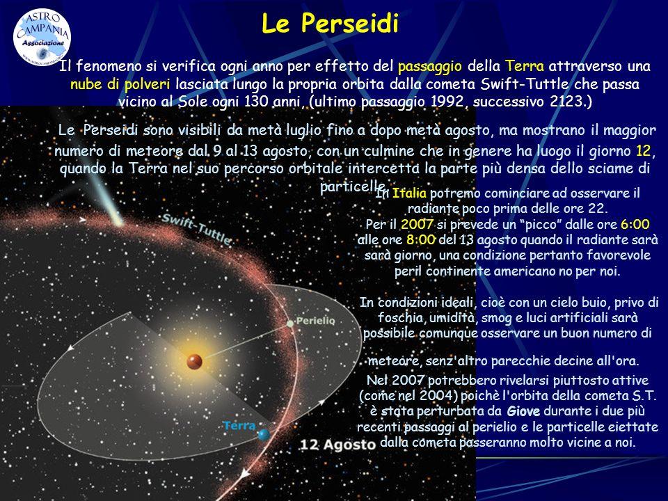 Le Perseidi In Italia potremo cominciare ad osservare il radiante poco prima delle ore 22. Per il 2007 si prevede un picco dalle ore 6:00 alle ore 8:0