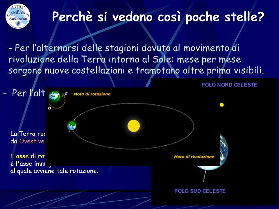 Perchè si vedono così poche stelle? - Per lalternarsi delle stagioni dovuto al movimento di rivoluzione della Terra intorno al Sole: mese per mese sor