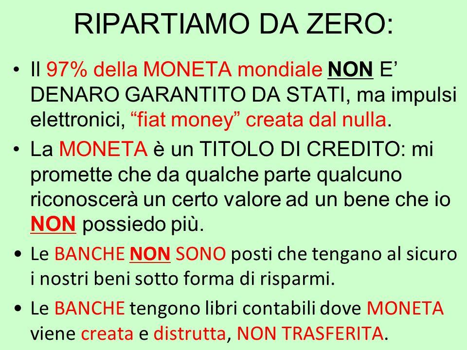 RIPARTIAMO DA ZERO: Il 97% della MONETA mondiale NON E DENARO GARANTITO DA STATI, ma impulsi elettronici, fiat money creata dal nulla.