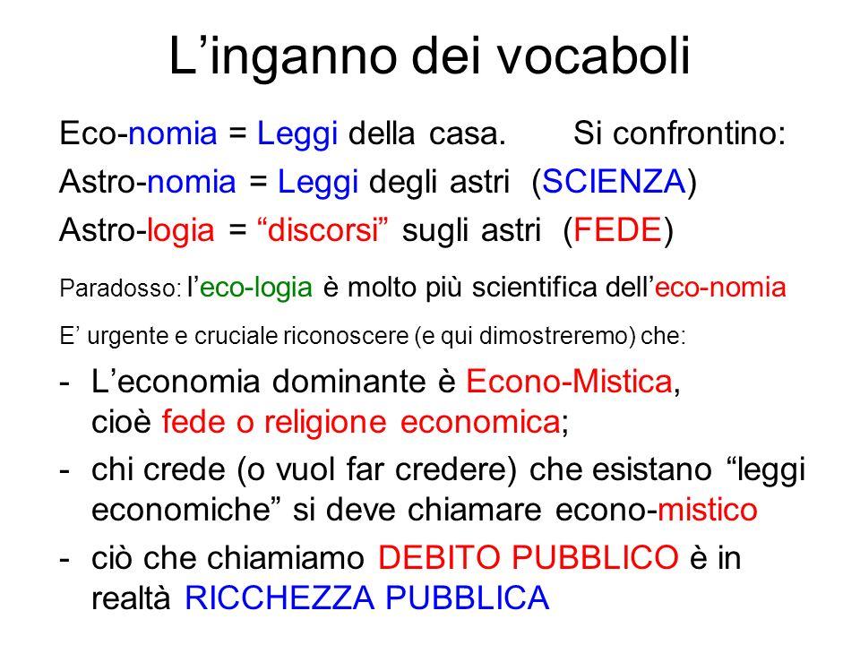 Linganno dei vocaboli Eco-nomia = Leggi della casa.