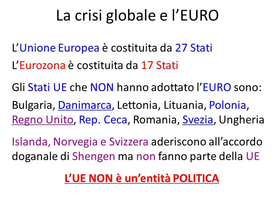La crisi globale e lEURO LUnione Europea è costituita da 27 Stati LEurozona è costituita da 17 Stati Gli Stati UE che NON hanno adottato lEURO sono: Bulgaria, Danimarca, Lettonia, Lituania, Polonia, Regno Unito, Rep.