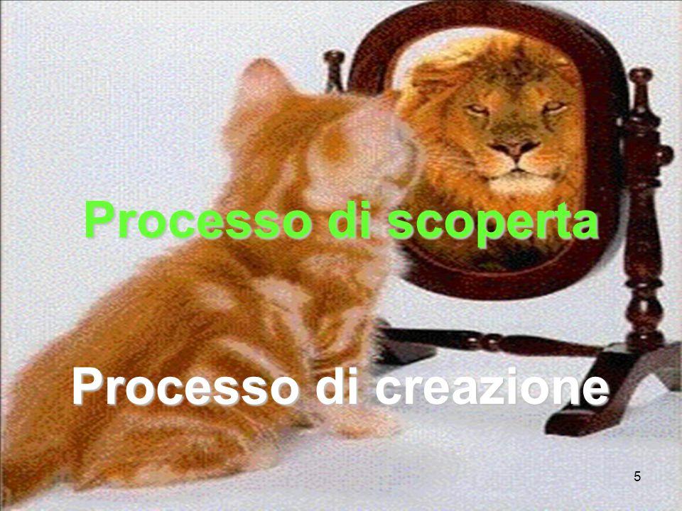 5 Processo di scoperta Processo di creazione