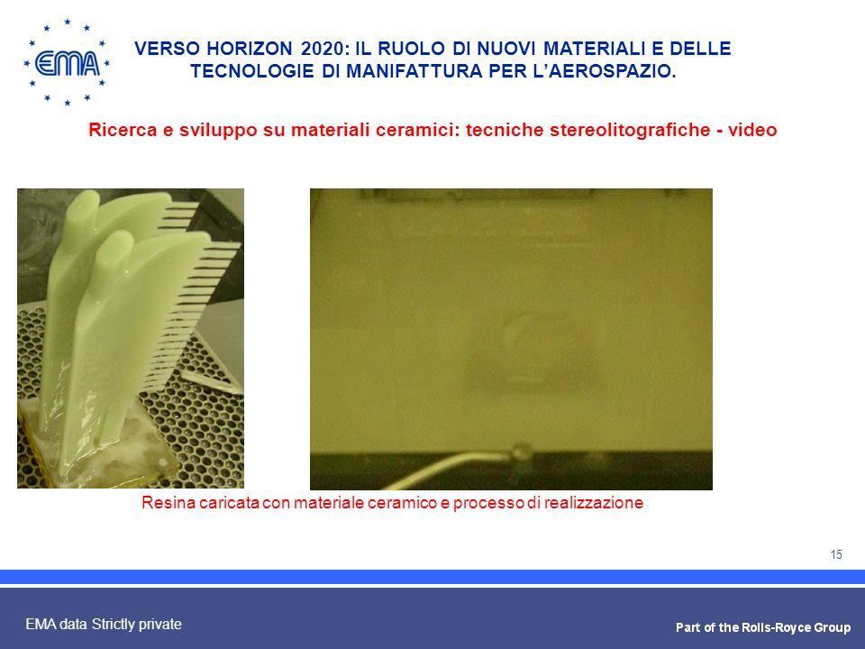 15 EMA data Strictly private VERSO HORIZON 2020: IL RUOLO DI NUOVI MATERIALI E DELLE TECNOLOGIE DI MANIFATTURA PER LAEROSPAZIO. Ricerca e sviluppo su