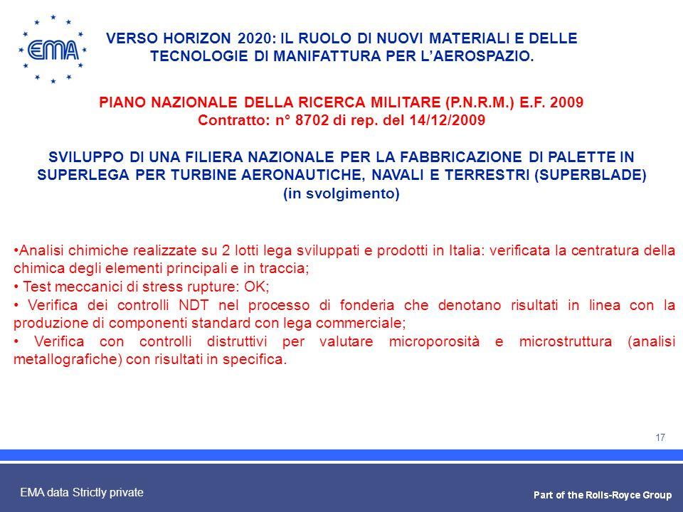 17 EMA data Strictly private VERSO HORIZON 2020: IL RUOLO DI NUOVI MATERIALI E DELLE TECNOLOGIE DI MANIFATTURA PER LAEROSPAZIO. PIANO NAZIONALE DELLA