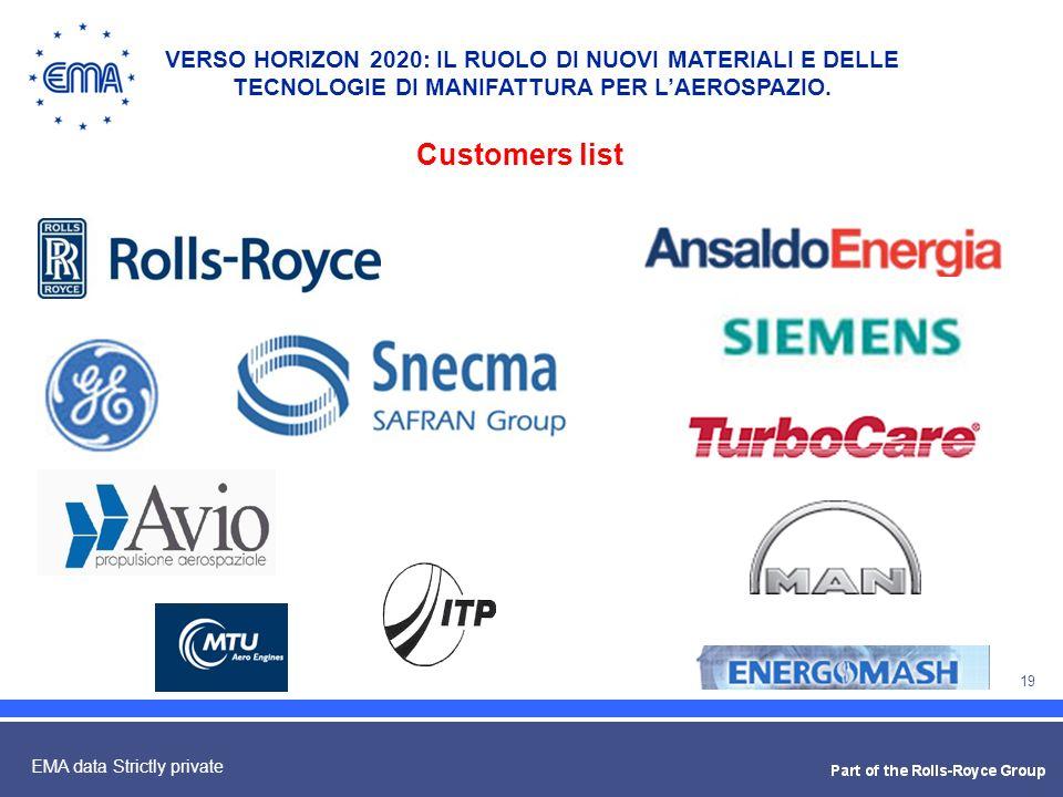 19 EMA data Strictly private Customers list VERSO HORIZON 2020: IL RUOLO DI NUOVI MATERIALI E DELLE TECNOLOGIE DI MANIFATTURA PER LAEROSPAZIO.