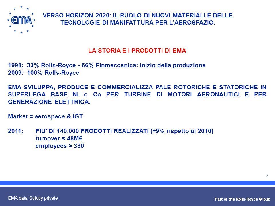 2 EMA data Strictly private LA STORIA E I PRODOTTI DI EMA 1998: 33% Rolls-Royce - 66% Finmeccanica: inizio della produzione 2009: 100% Rolls-Royce EMA
