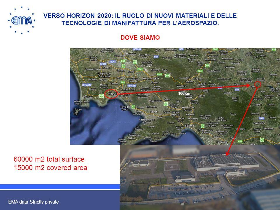 3 EMA data Strictly private DOVE SIAMO 3 60000 m2 total surface 15000 m2 covered area 100Km VERSO HORIZON 2020: IL RUOLO DI NUOVI MATERIALI E DELLE TE