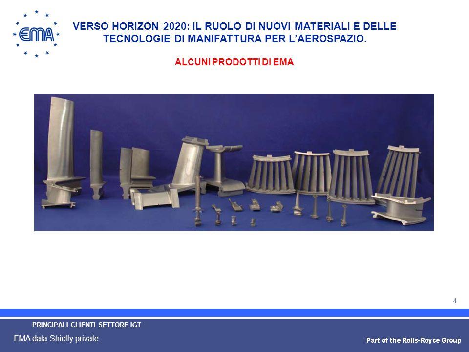 15 EMA data Strictly private VERSO HORIZON 2020: IL RUOLO DI NUOVI MATERIALI E DELLE TECNOLOGIE DI MANIFATTURA PER LAEROSPAZIO.