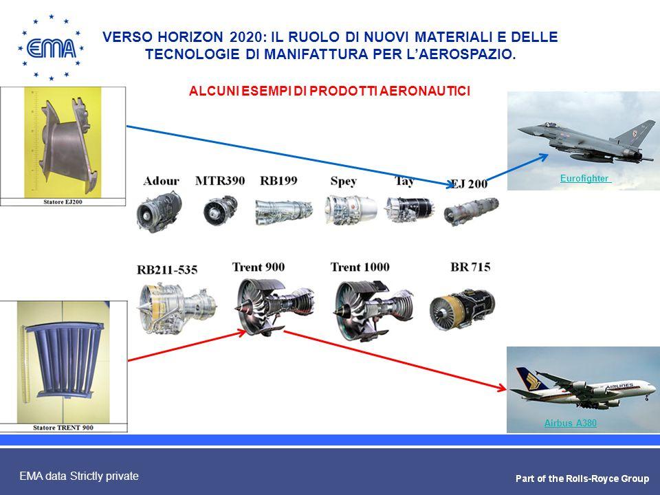 5 EMA data Strictly private 5 Eurofighter Airbus A380 ALCUNI ESEMPI DI PRODOTTI AERONAUTICI VERSO HORIZON 2020: IL RUOLO DI NUOVI MATERIALI E DELLE TE