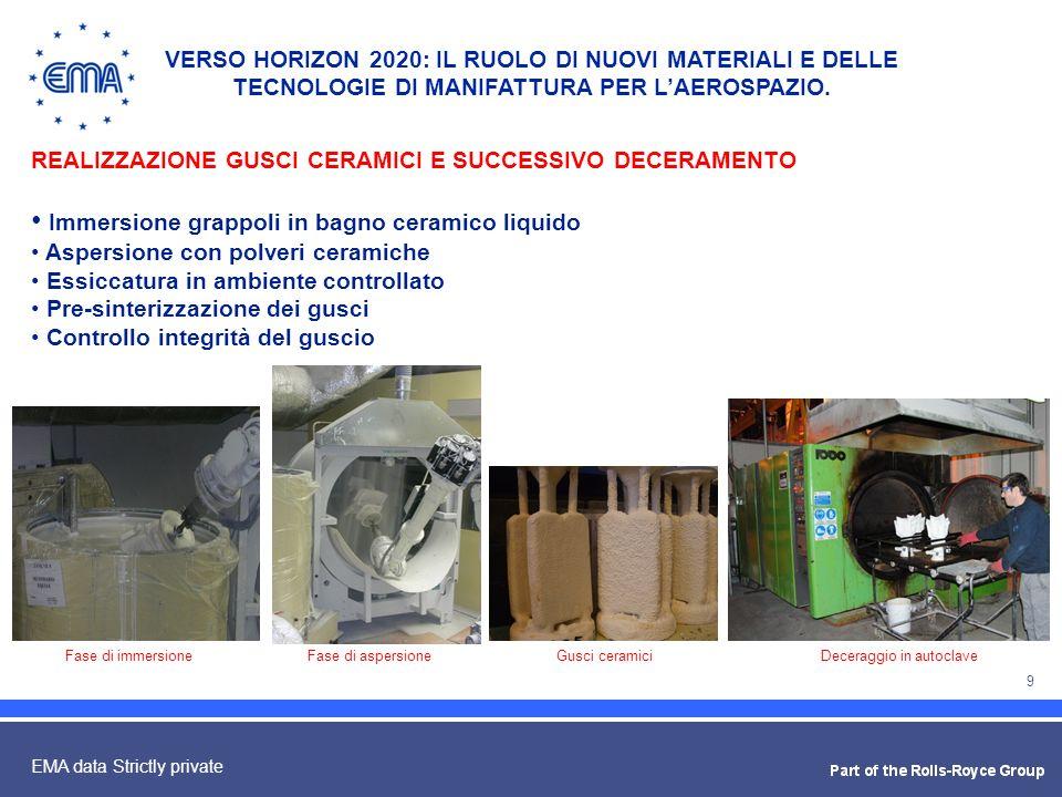 9 EMA data Strictly private REALIZZAZIONE GUSCI CERAMICI E SUCCESSIVO DECERAMENTO Immersione grappoli in bagno ceramico liquido Aspersione con polveri
