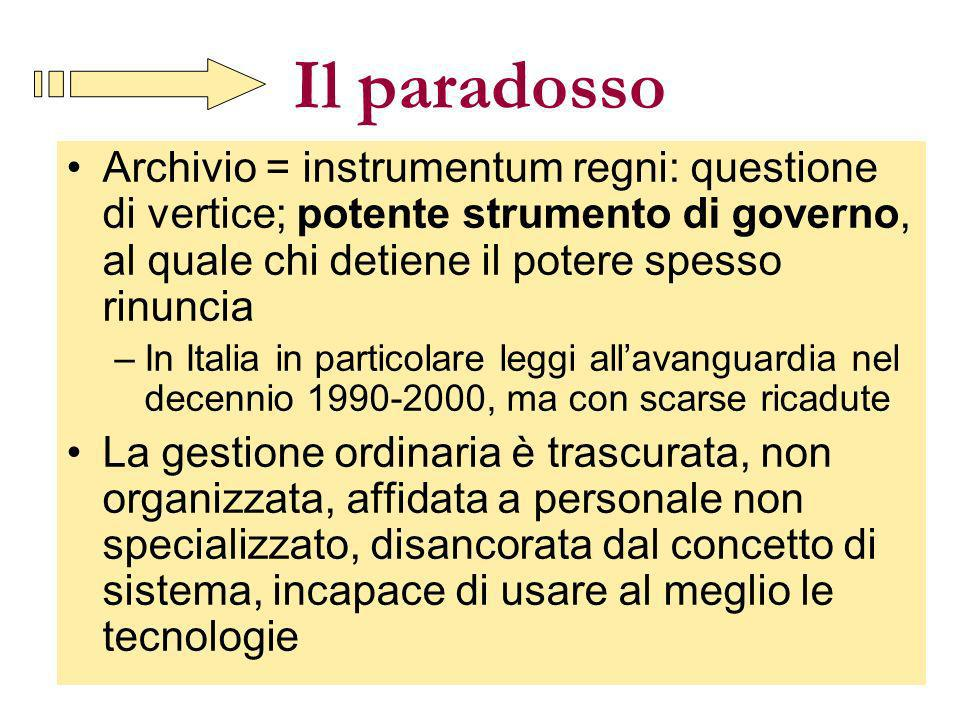 GBD titolario10 Il paradosso Archivio = instrumentum regni: questione di vertice; potente strumento di governo, al quale chi detiene il potere spesso
