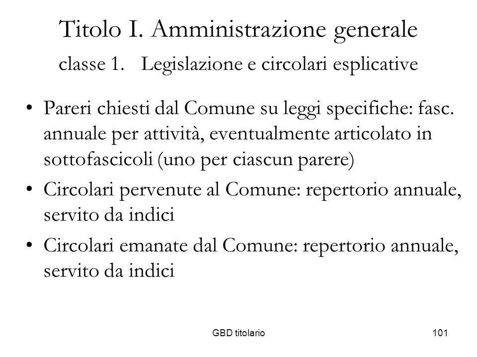GBD titolario101 Titolo I. Amministrazione generale classe 1. Legislazione e circolari esplicative Pareri chiesti dal Comune su leggi specifiche: fasc