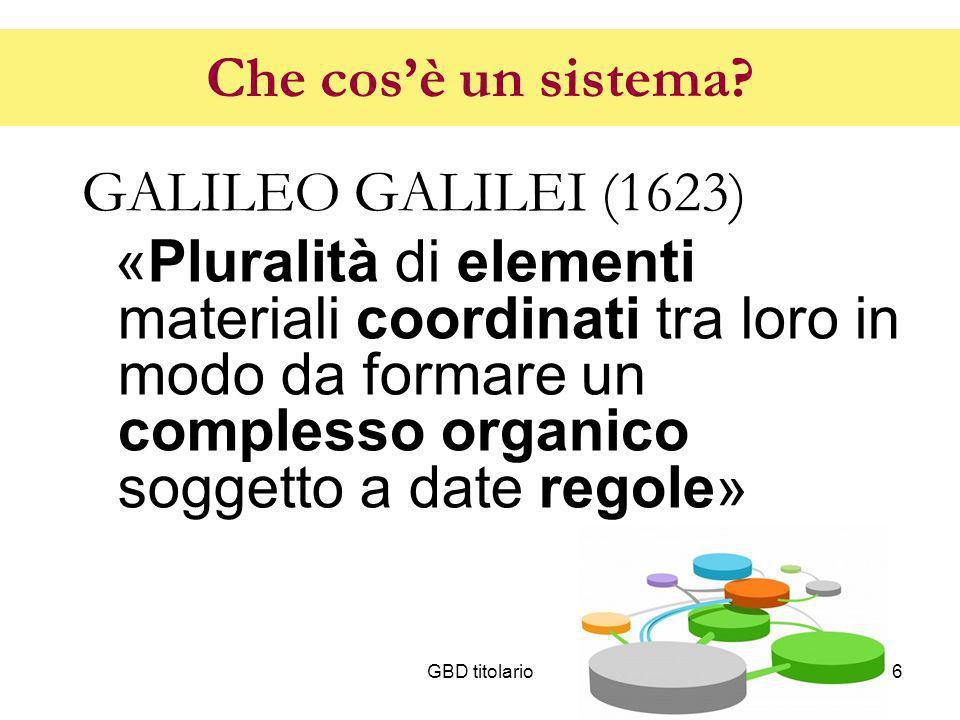 GBD titolario16 Che cosè un sistema? GALILEO GALILEI (1623) «Pluralità di elementi materiali coordinati tra loro in modo da formare un complesso organ