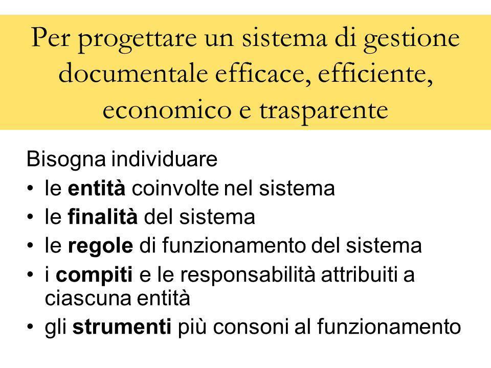 GBD titolario18 Per progettare un sistema di gestione documentale efficace, efficiente, economico e trasparente Bisogna individuare le entità coinvolt