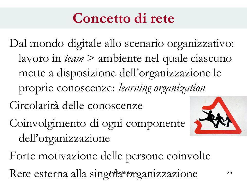 GBD titolario25 Concetto di rete Dal mondo digitale allo scenario organizzativo: lavoro in team > ambiente nel quale ciascuno mette a disposizione del