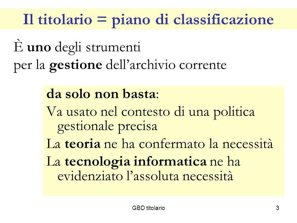 GBD titolario104 Titolo V.Affari legali Classe 1.